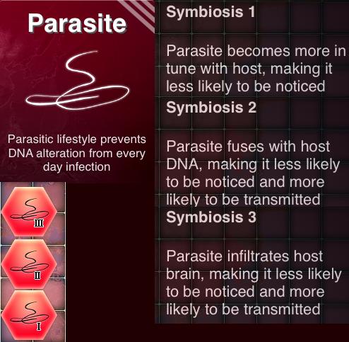 walkthrough plugue inc parazita