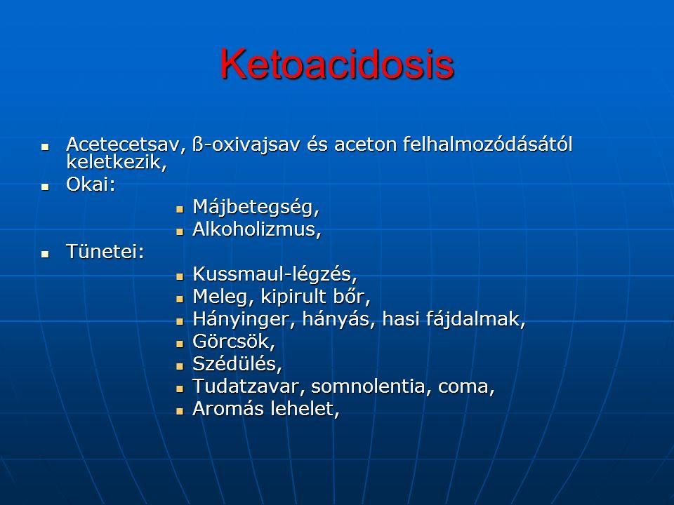 A légzés aceton okai és kezelése