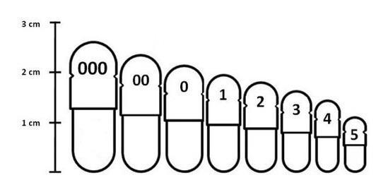 Pinworms hogyan lehet megszabadulni örökre, Áttekintések, hogyan lehet megszabadulni a pinwormoktól
